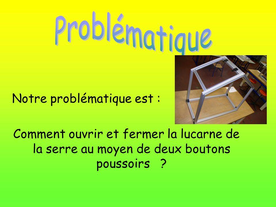 Problématique Notre problématique est :