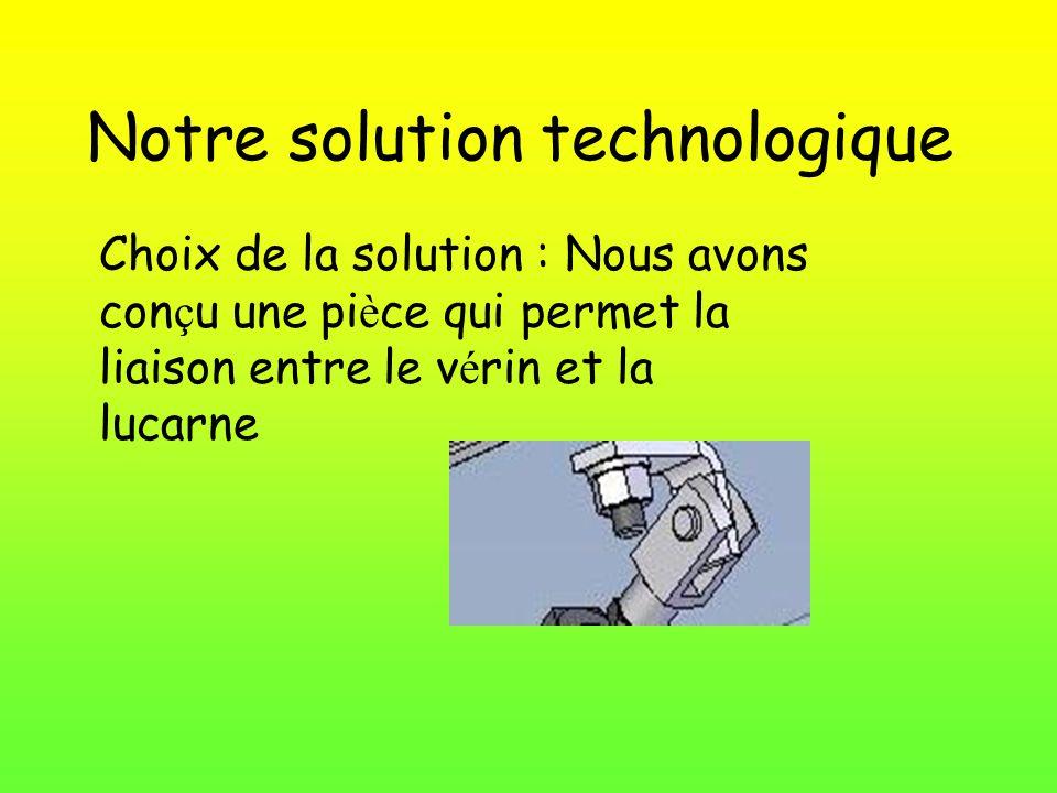 Notre solution technologique