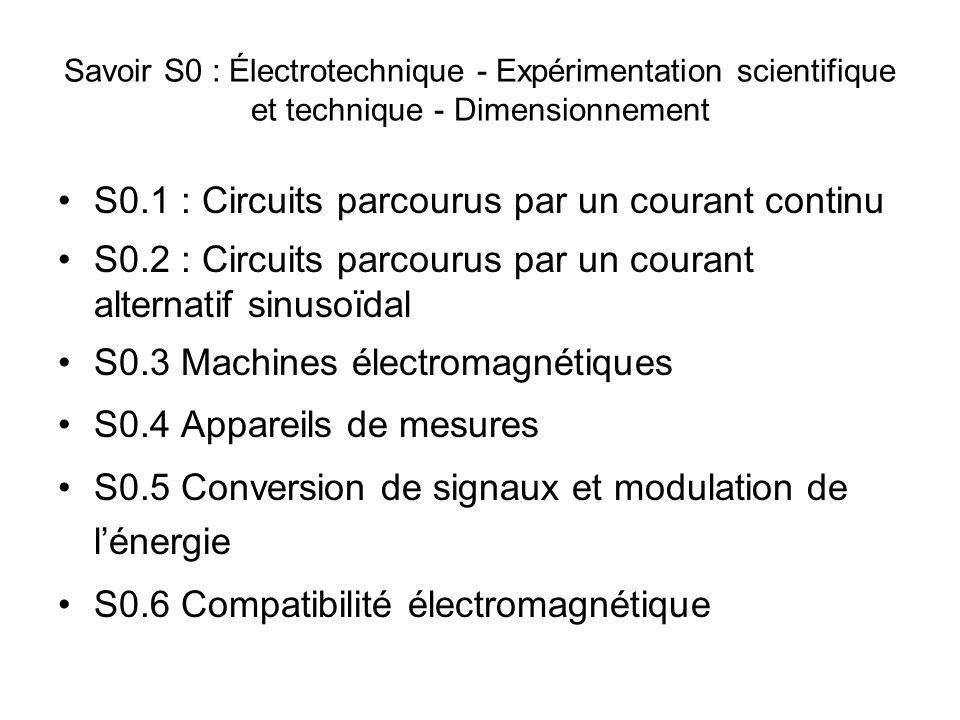 S0.1 : Circuits parcourus par un courant continu