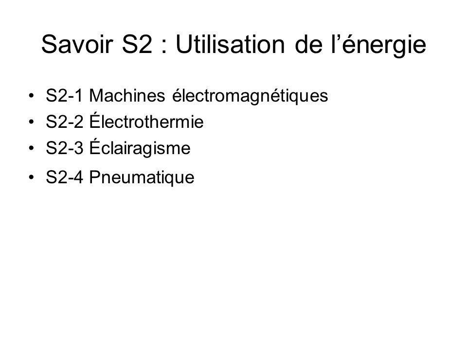 Savoir S2 : Utilisation de l'énergie