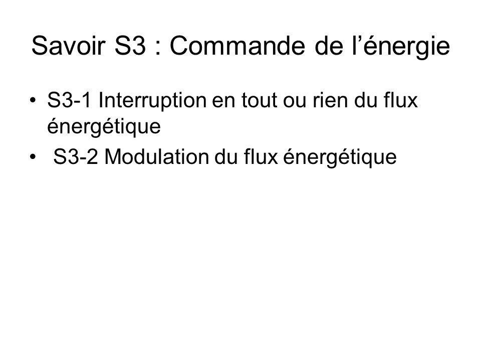 Savoir S3 : Commande de l'énergie