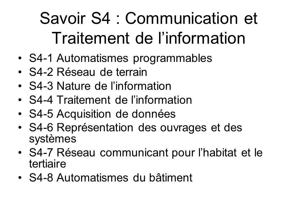 Savoir S4 : Communication et Traitement de l'information