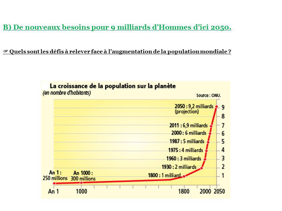 B) De nouveaux besoins pour 9 milliards d'Hommes d'ici 2050.