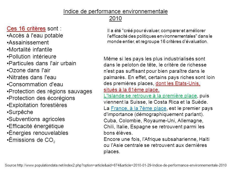 Indice de performance environnementale 2010