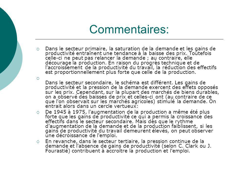 Commentaires: