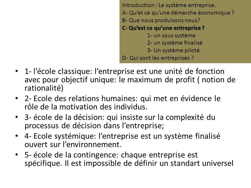 Introduction : Le système entreprise.