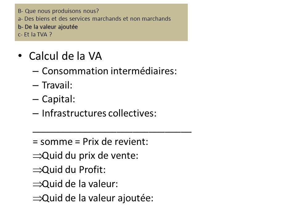 Calcul de la VA Consommation intermédiaires: Travail: Capital: