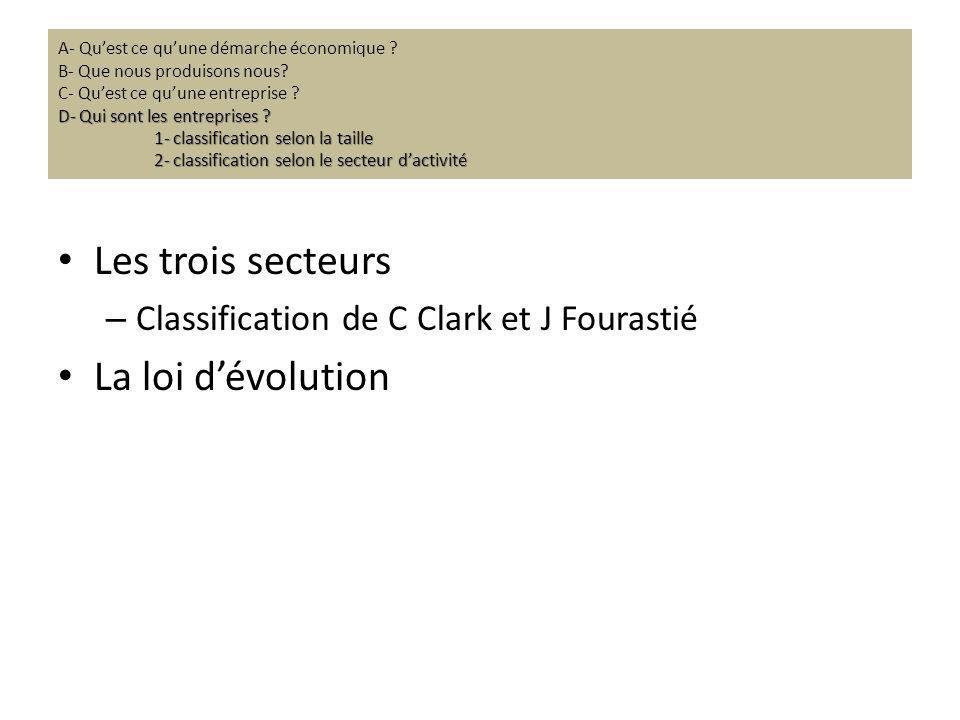 Les trois secteurs La loi d'évolution