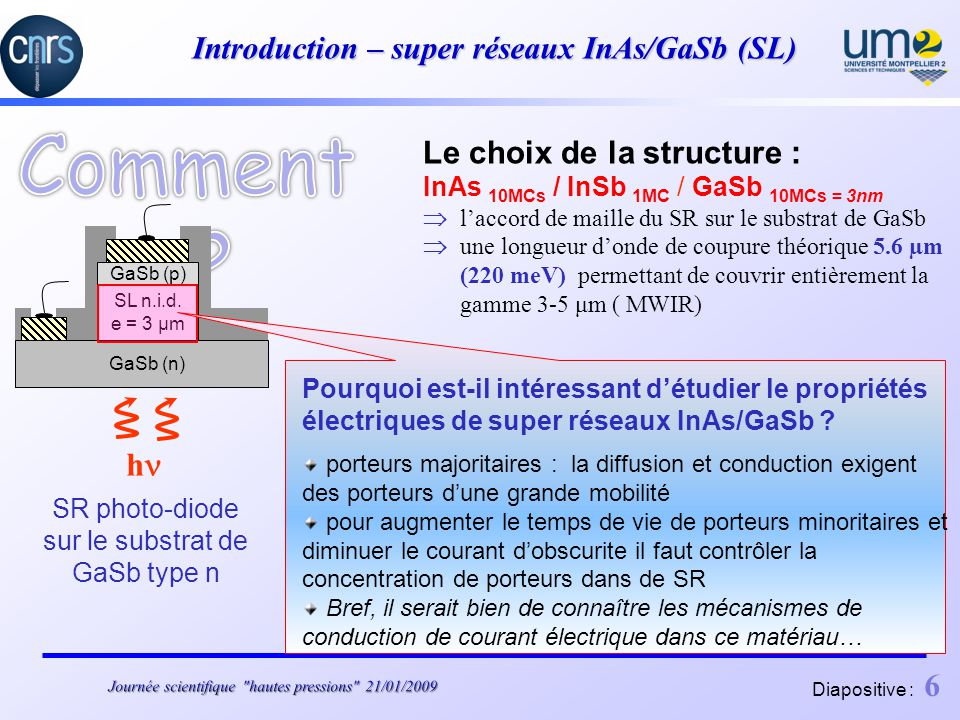 Introduction – super réseaux InAs/GaSb (SL)