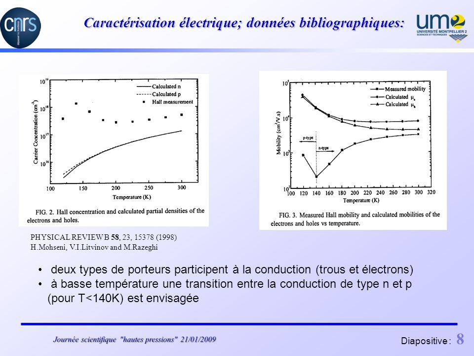 Caractérisation électrique; données bibliographiques: