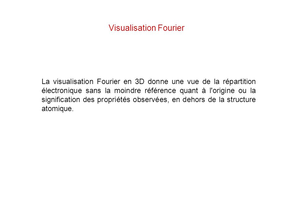 Visualisation Fourier