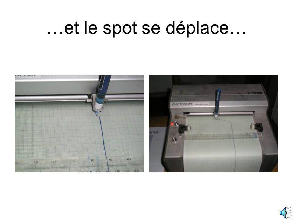 …et le spot se déplace… 13) … ce qui crée une pichenette de environ 1 nano Newton ! Le pendule se met alors en mouvement.