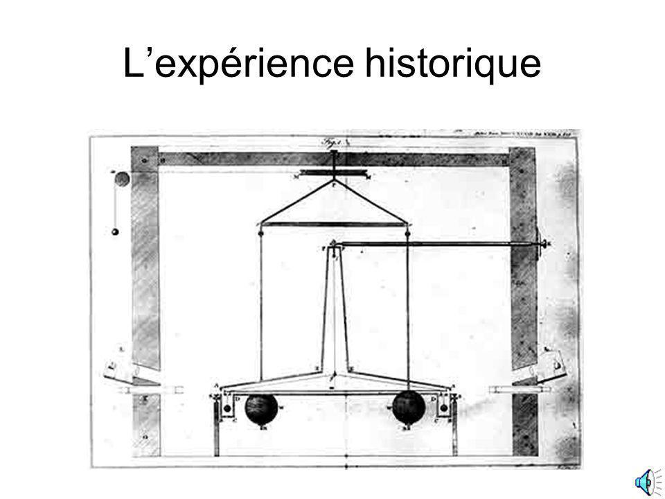 L'expérience historique