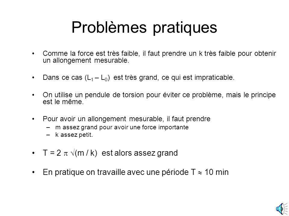 Problèmes pratiques T = 2 p (m / k) est alors assez grand