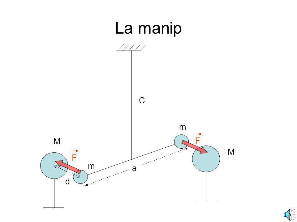 La manip C. m. M. F. 7) Ici on voit le schéma du pendule et des forces mises en jeu. Suivant que les grosses boules sont placées.