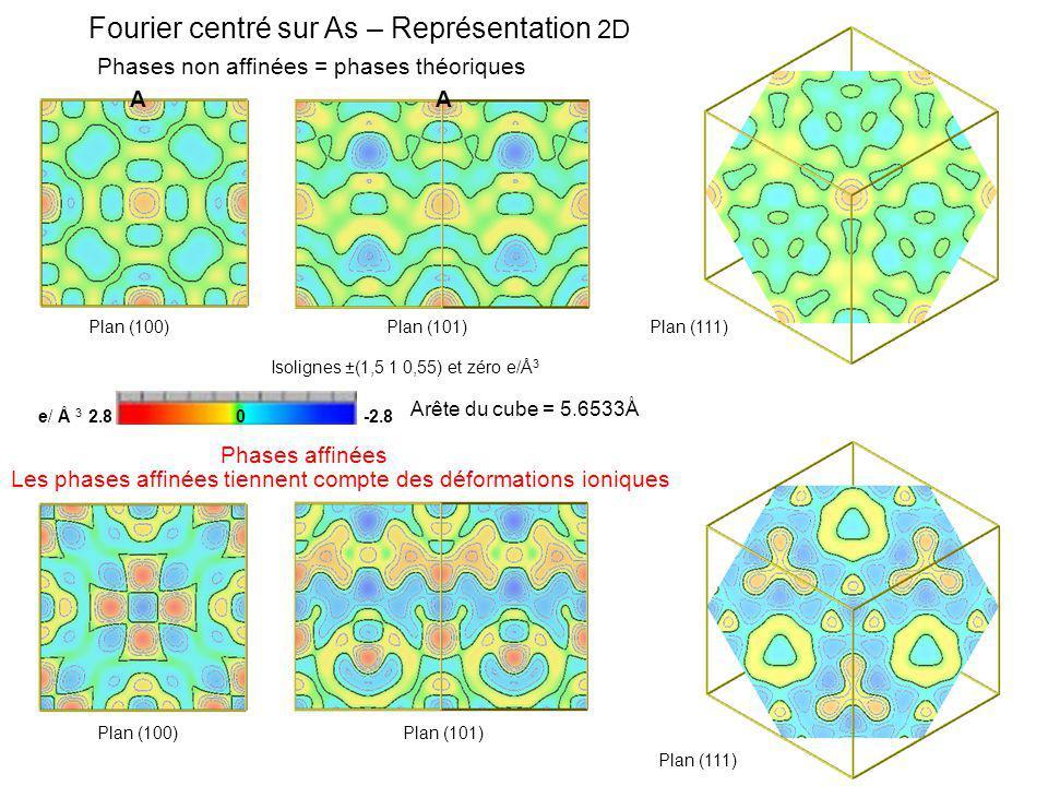 Fourier centré sur As – Représentation 2D