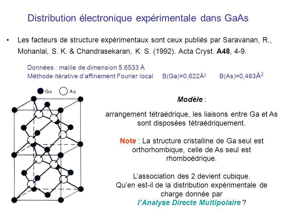 Distribution électronique expérimentale dans GaAs