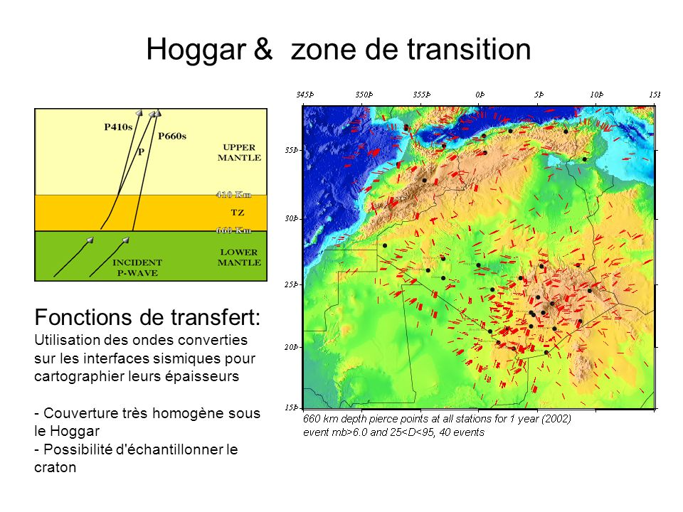 Hoggar & zone de transition
