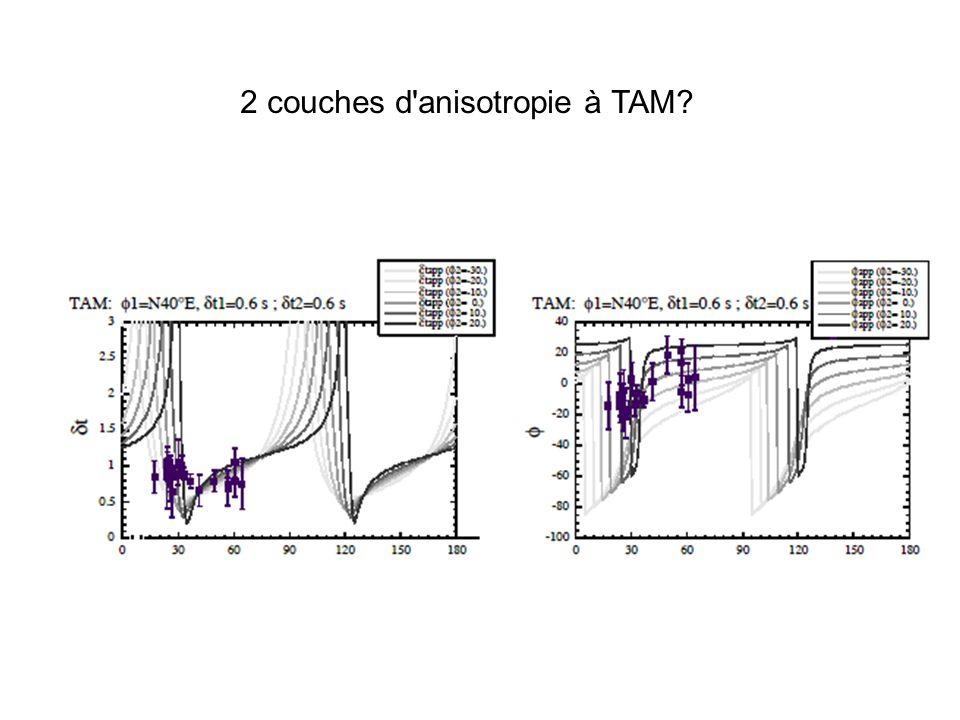 2 couches d anisotropie à TAM