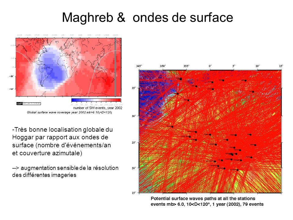 Maghreb & ondes de surface