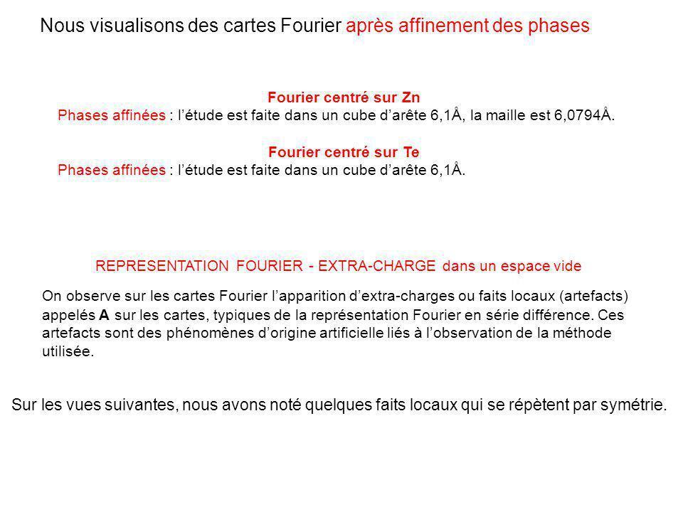 Nous visualisons des cartes Fourier après affinement des phases