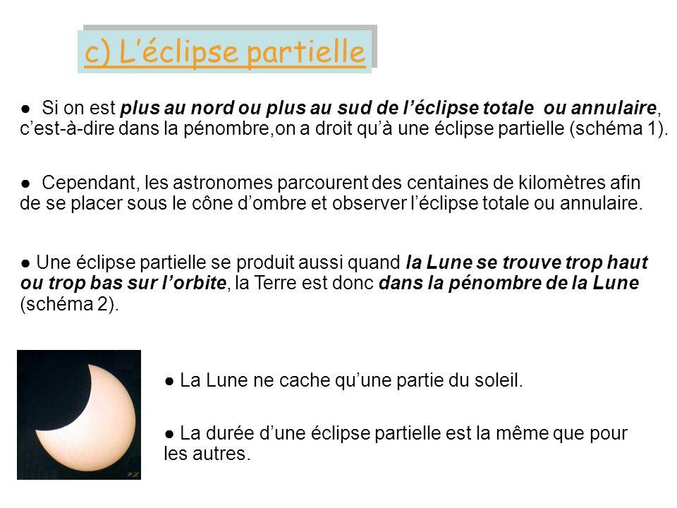 c) L'éclipse partielle