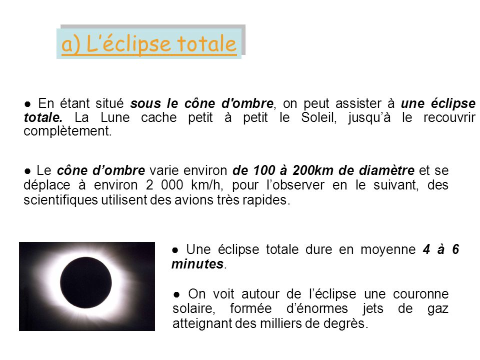 a) L'éclipse totale