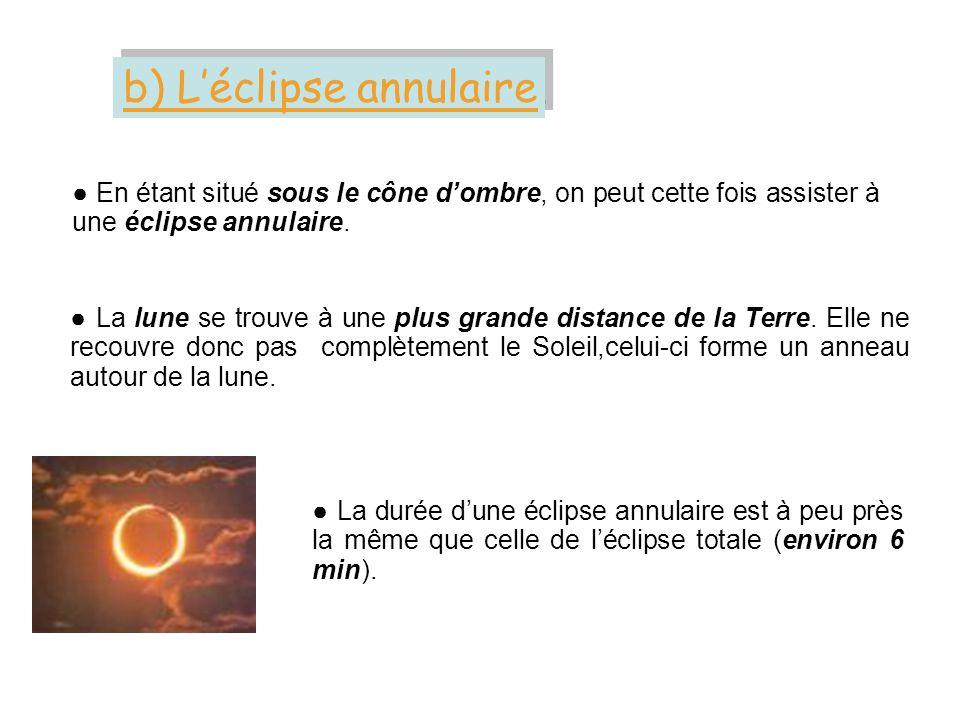 b) L'éclipse annulaire