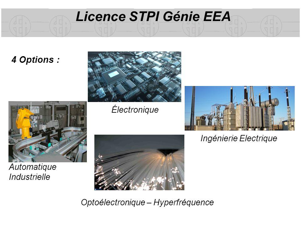 Licence STPI Génie EEA 4 Options : Électronique Ingénierie Electrique