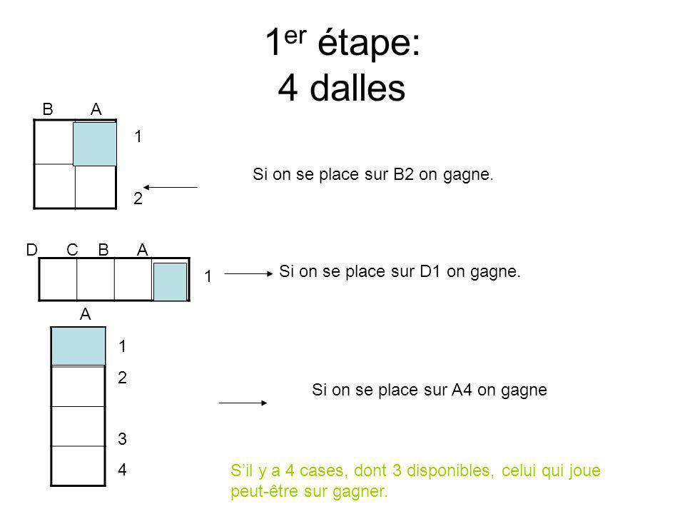 1er étape: 4 dalles B A 1 2 Si on se place sur B2 on gagne. D C B A