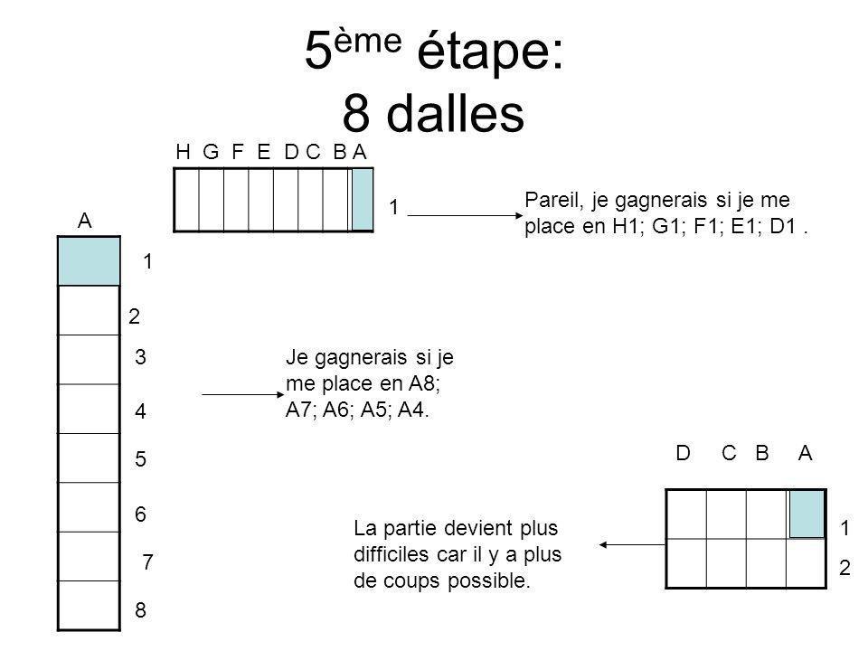 5ème étape: 8 dalles H G F E D C B A