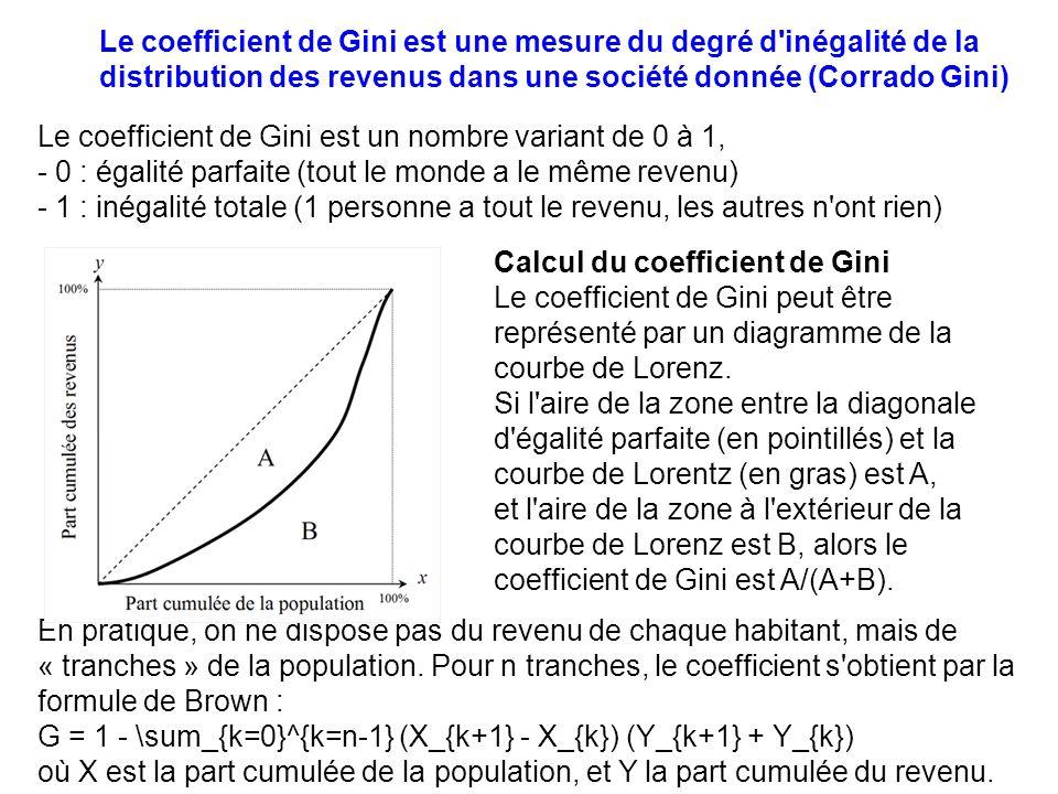 Le coefficient de Gini est une mesure du degré d inégalité de la