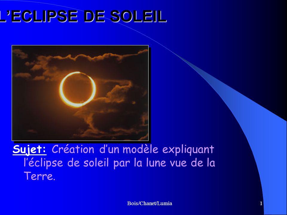 L'ECLIPSE DE SOLEIL Sujet: Création d'un modèle expliquant l'éclipse de soleil par la lune vue de la Terre.
