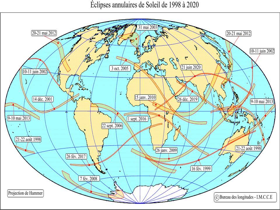 Le calendrier des éclipse annulaires de 1998 à 2020