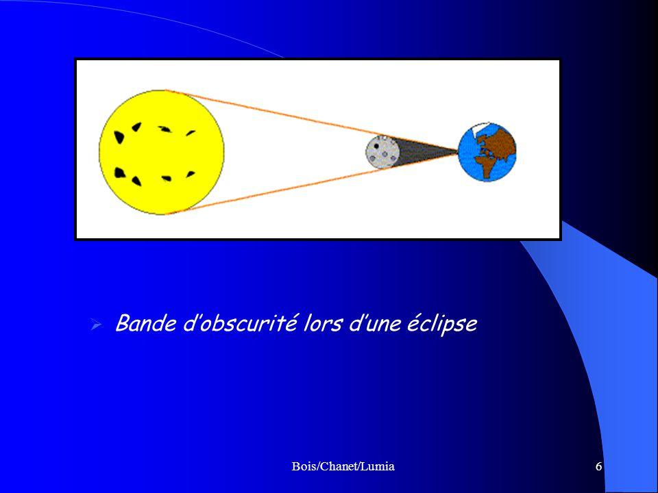 Bande d'obscurité lors d'une éclipse
