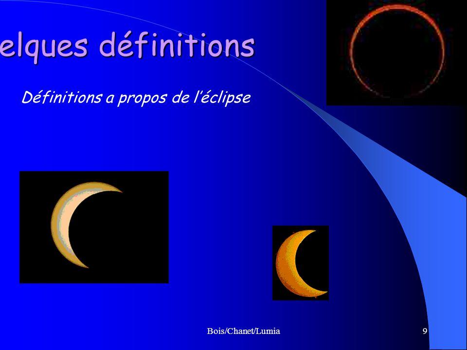 Quelques définitions Définitions a propos de l'éclipse