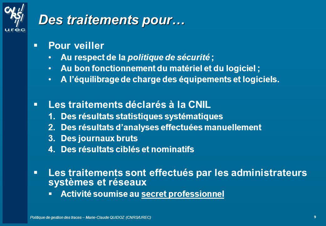 Des traitements pour… Pour veiller Les traitements déclarés à la CNIL