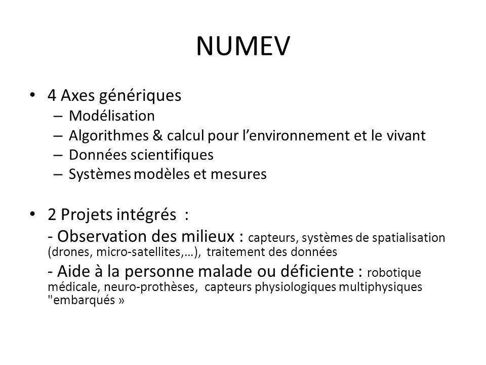 NUMEV 4 Axes génériques 2 Projets intégrés :