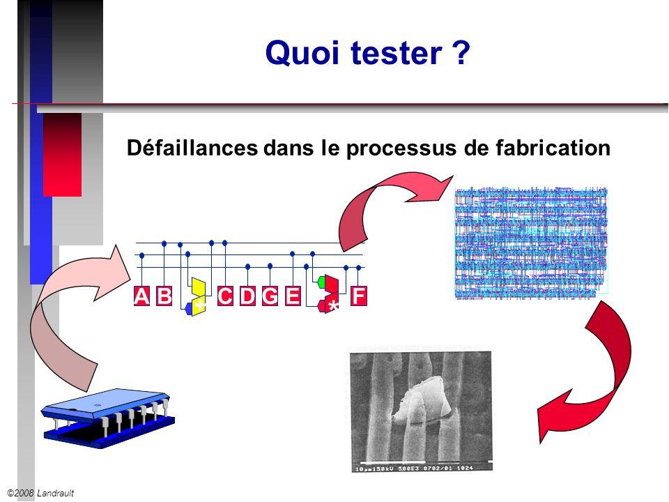 * Quoi tester Défaillances dans le processus de fabrication A B C D