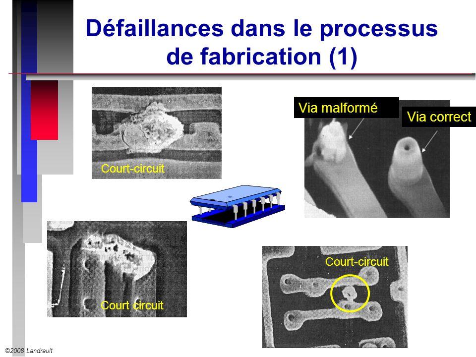 Défaillances dans le processus de fabrication (1)