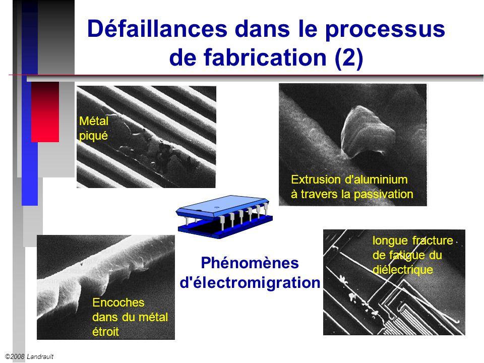 Défaillances dans le processus de fabrication (2)