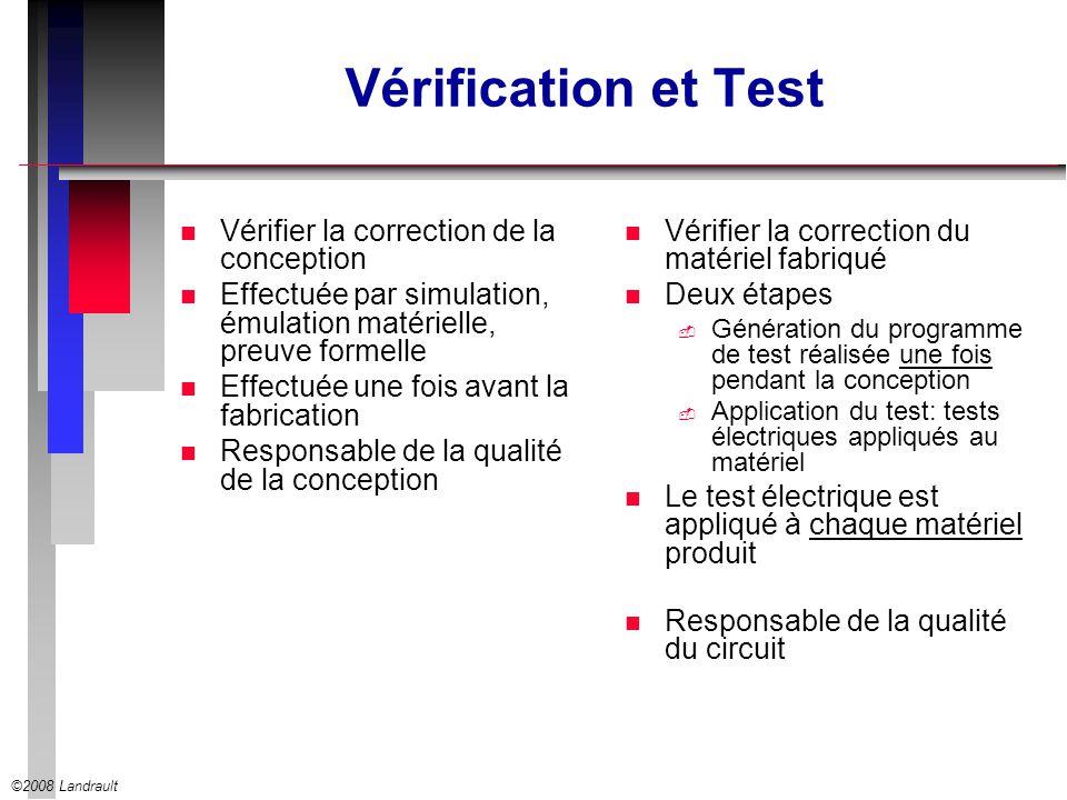 Vérification et Test Vérifier la correction de la conception