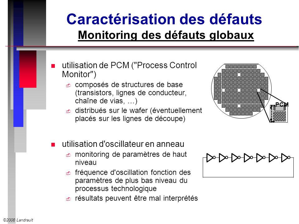 Caractérisation des défauts Monitoring des défauts globaux