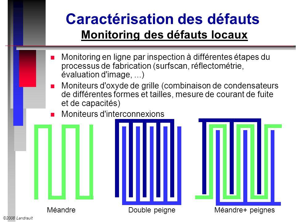 Caractérisation des défauts Monitoring des défauts locaux