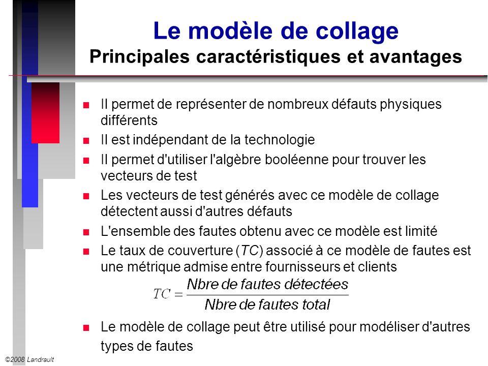Le modèle de collage Principales caractéristiques et avantages