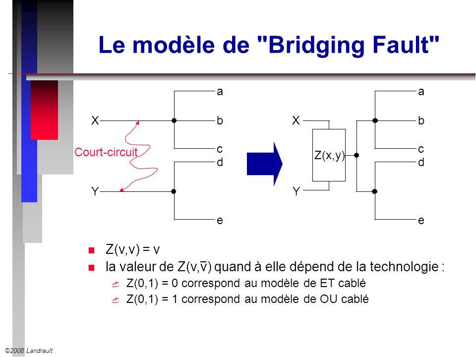 Le modèle de Bridging Fault