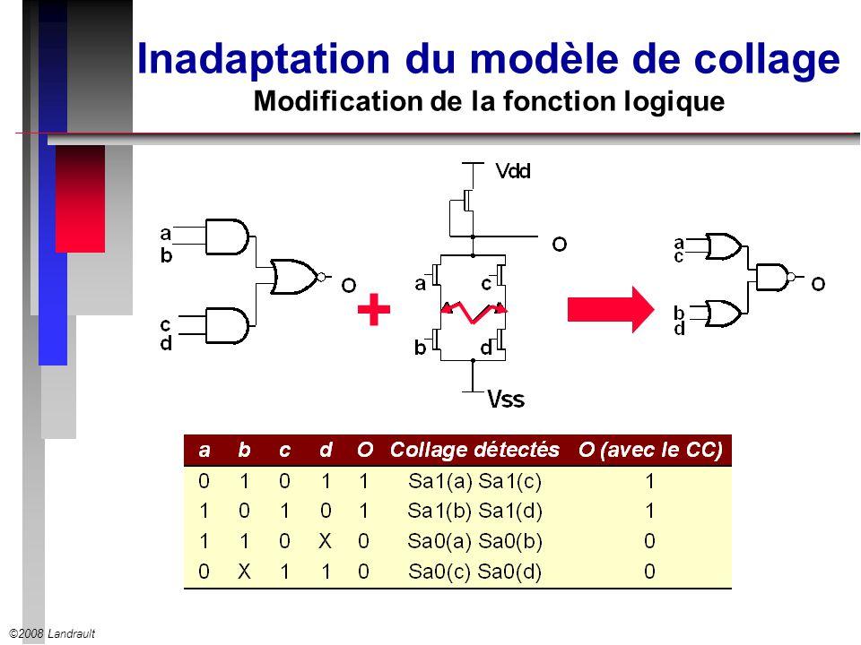 Inadaptation du modèle de collage Modification de la fonction logique