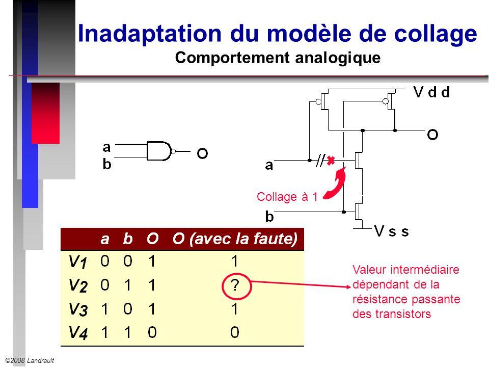 Inadaptation du modèle de collage Comportement analogique