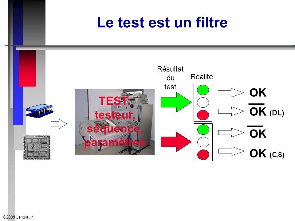 Le test est un filtre OK TEST: testeur, OK (DL) séquence, paramètres