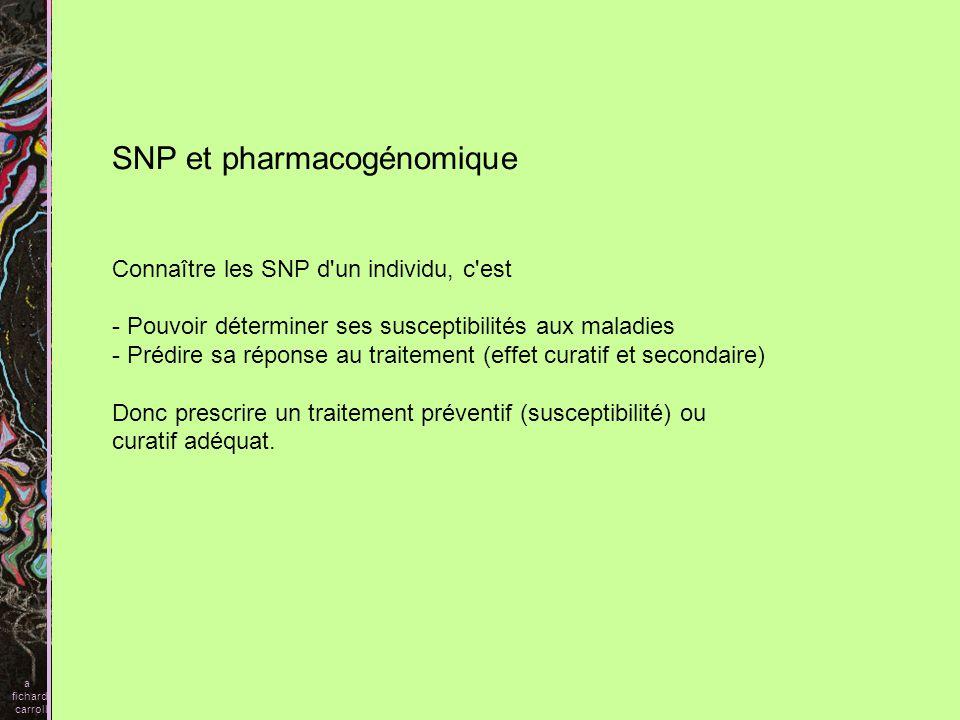 SNP et pharmacogénomique